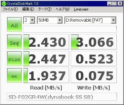 CrystalDiskMark(S8とSD-F02GR4W